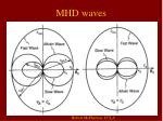 mhd waves