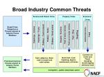 broad industry common threats