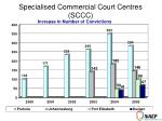 specialised commercial court centres sccc