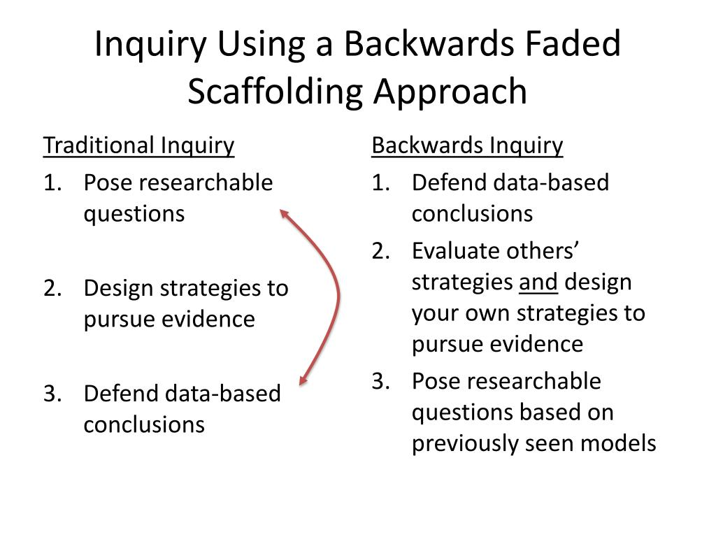 Inquiry Using a Backwards Faded Scaffolding Approach