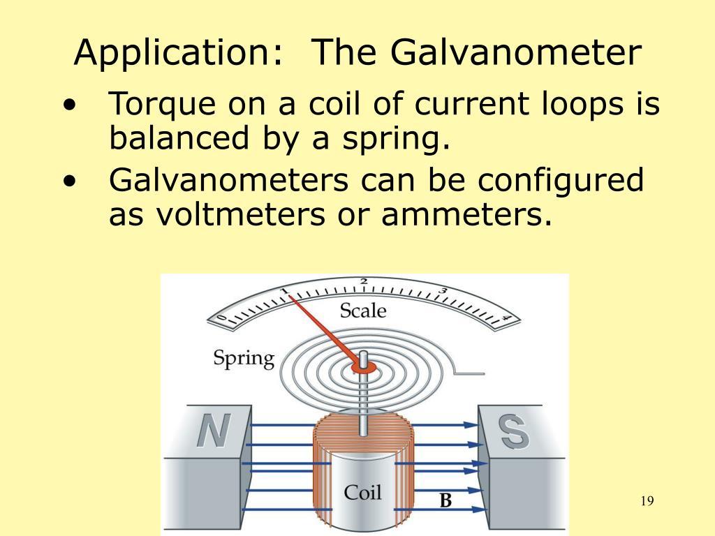 Application:  The Galvanometer
