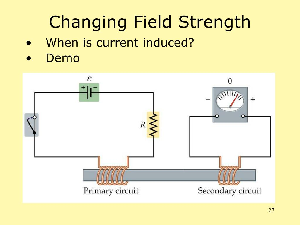 Changing Field Strength