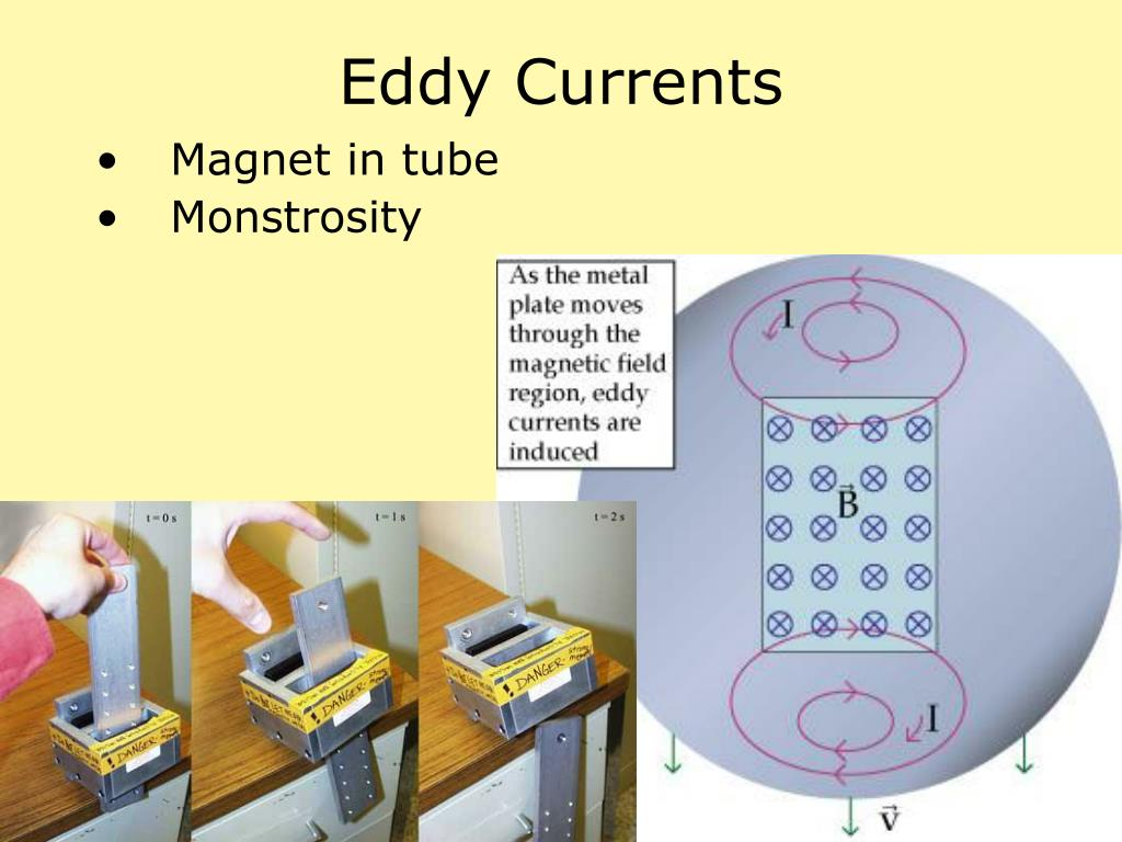 Eddy Currents