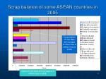 scrap balance of some asean countries in 2005