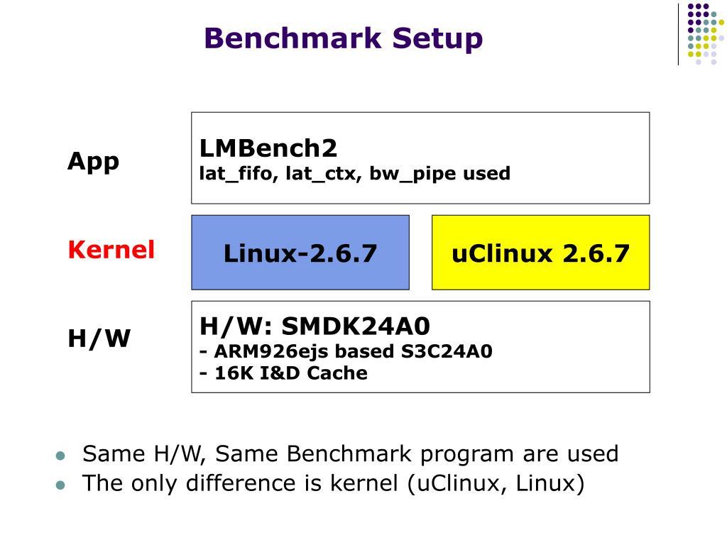 Linux Benchmark