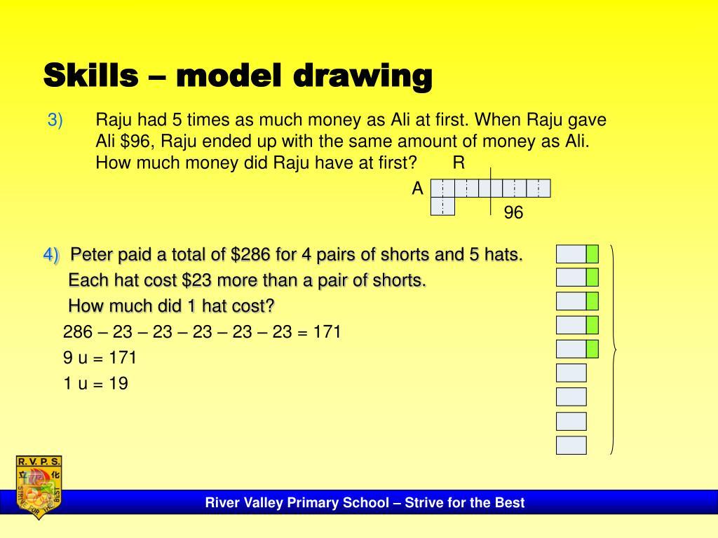 Skills – model drawing