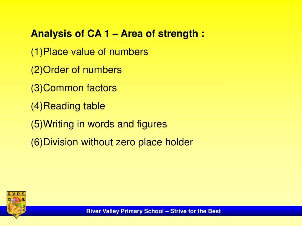 Analysis of CA 1 – Area of strength :