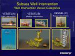 subsea well intervention well intervention vessel categories