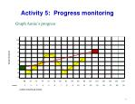 activity 5 progress monitoring