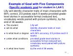 example of goal with five components specific academic goal for student in laa149