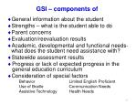 gsi components of