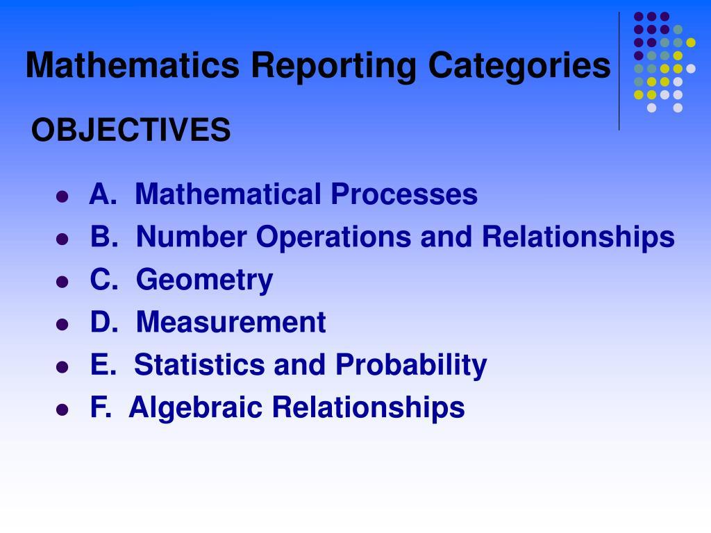 Mathematics Reporting Categories