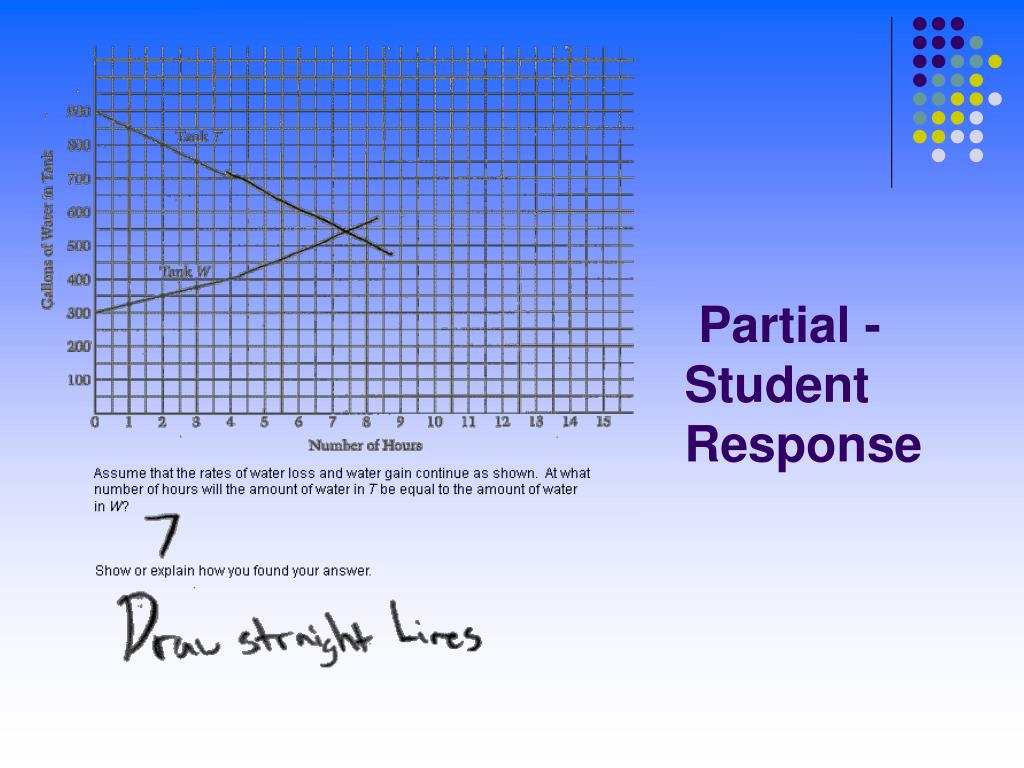 Partial - Student Response