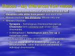 meiosis key differences from mitosis
