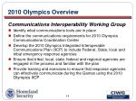2010 olympics overview14