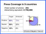 press coverage in 9 countries