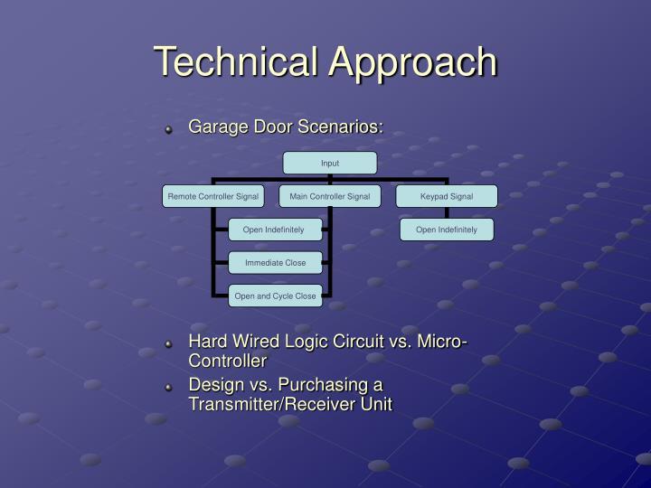 Ppt Smart Garage Door System Powerpoint Presentation