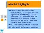 initial list highlights