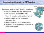 semantically enabling data an rdf gazetteer