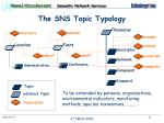 the sns topic typology