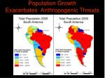 population growth exacerbates anthropogenic threats
