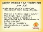activity what do your relationships look like