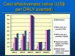 cost effectiveness ratios us per daly averted