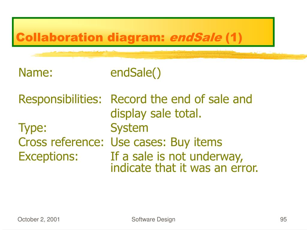 Collaboration diagram: