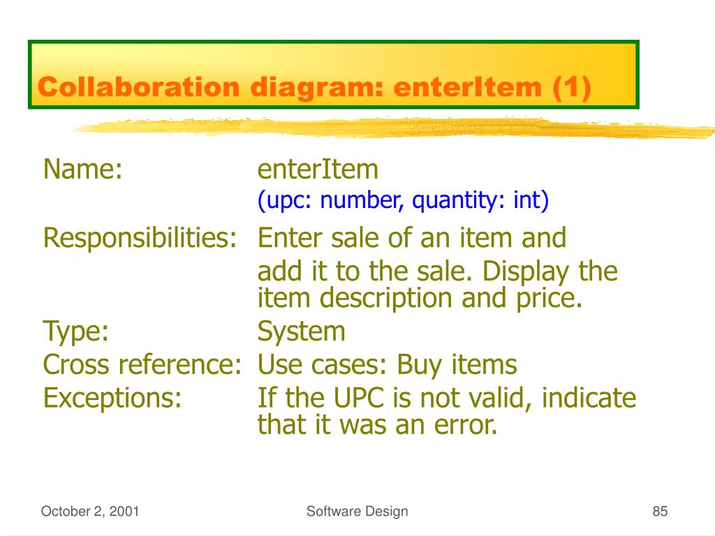 Collaboration diagram: enterItem (1)