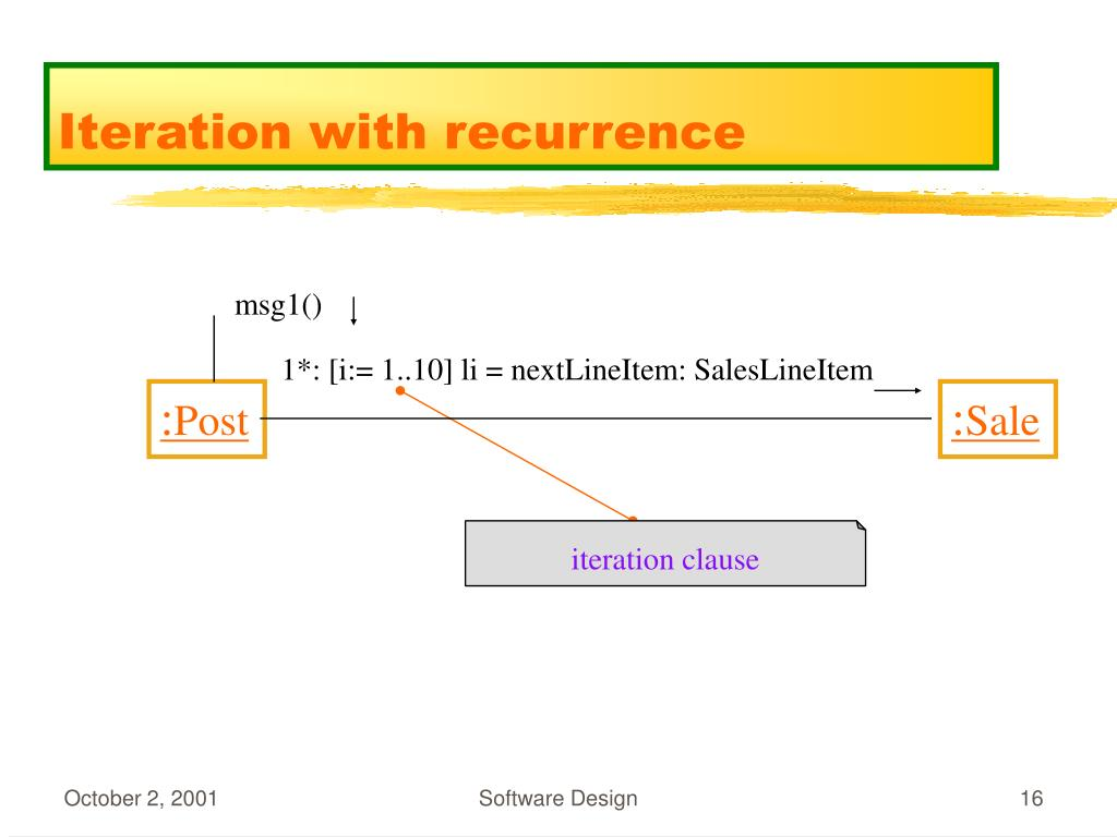 1*: [i:= 1..10] li = nextLineItem: SalesLineItem