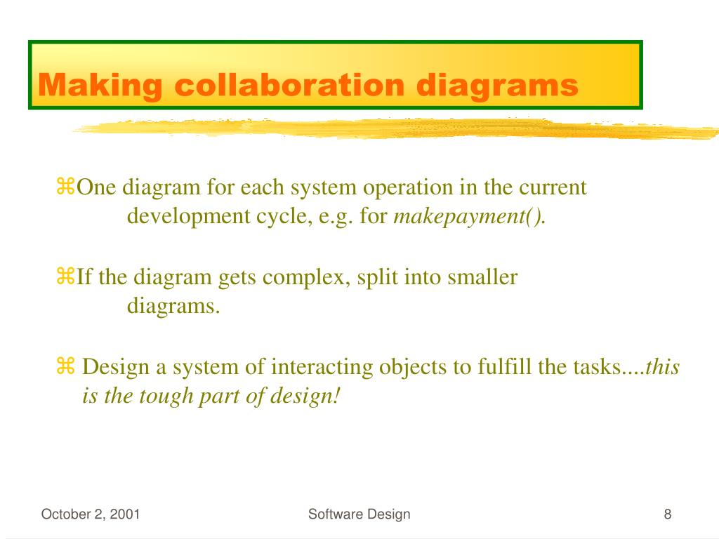 Making collaboration diagrams