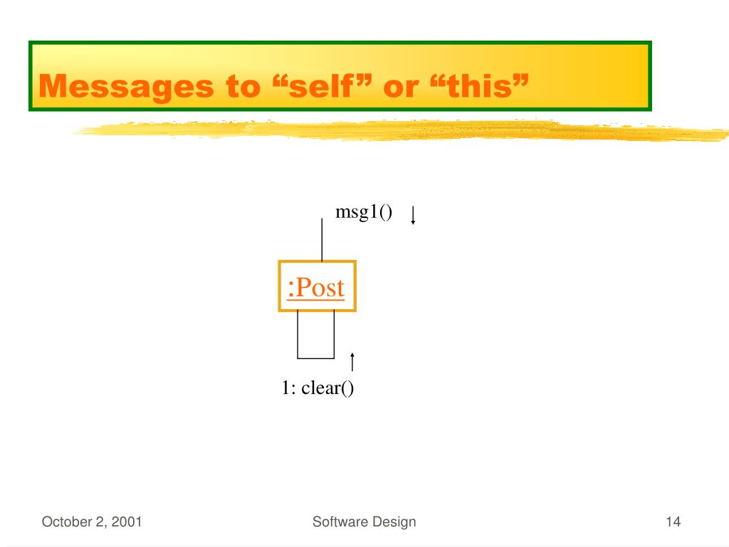"""Messages to """"self"""" or """"this"""""""