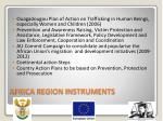 africa region instruments