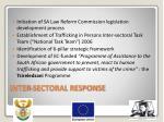 inter sectoral response
