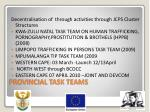 provincial task teams