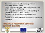 tsireledzani programme objectives dec 2007 dec 2010