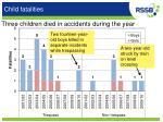 child fatalities