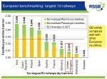 european benchmarking largest 10 railways