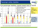 passenger safety fatalities