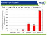 railway risk in context