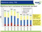 workforce safety fwi