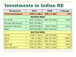 investments in indian re
