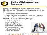outline of risk assessment framework