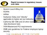 rapid increase in regulatory issues over data