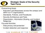 strategic goals of the security task force