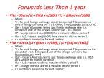 forwards less than 1 year