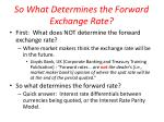 so what determines the forward exchange rate