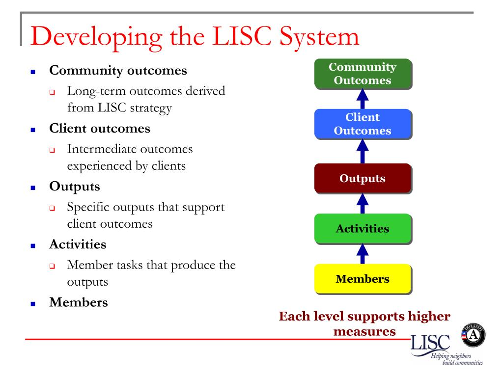 Developing the LISC System