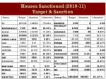 houses sanctioned 2010 11 target sanction