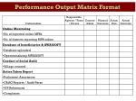 performance output matrix format27
